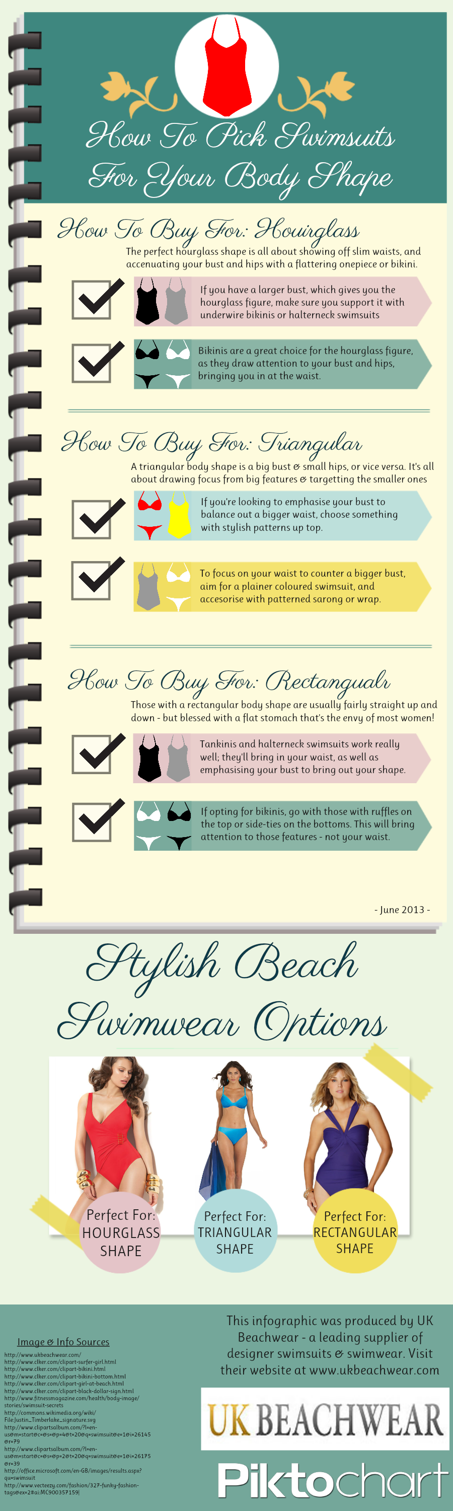 How To Pick Swimsuits For Your Body Shape